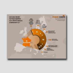 Graine d'Europe /// L'Europe c'est pas sorcier /// site /// carte2